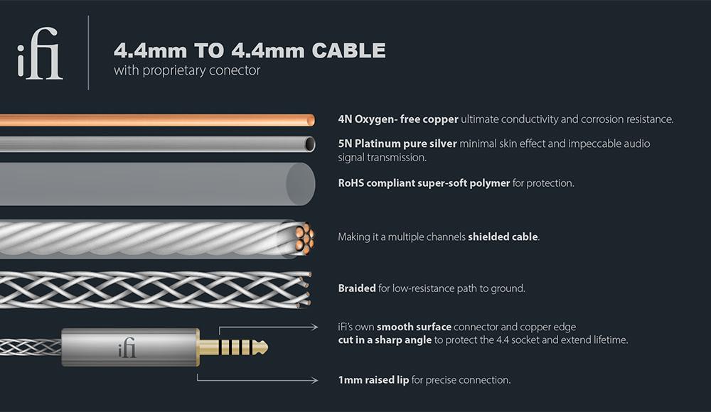 ifi 4.4 mm zu 4.4 mm Kabel