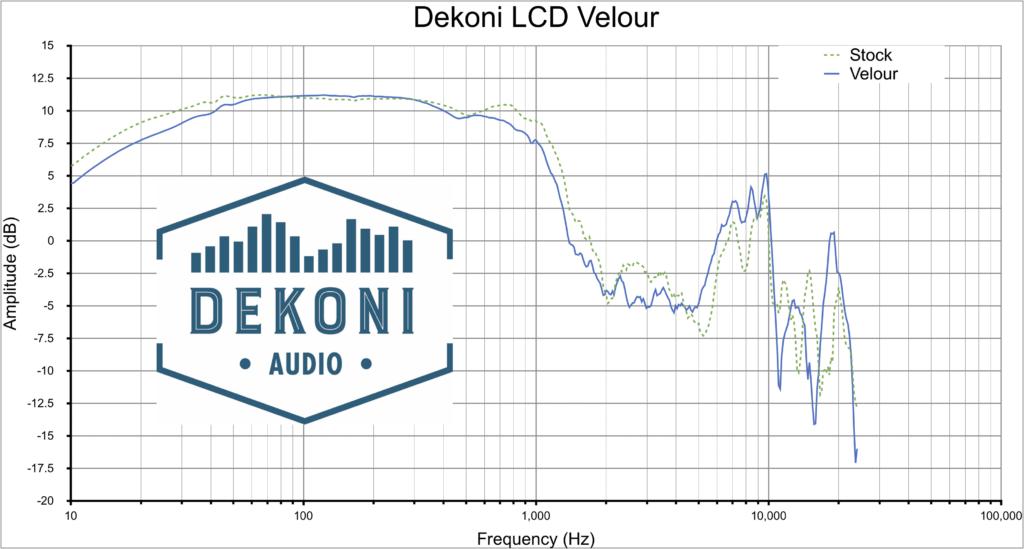 Dekoni EPZ-LCD-ELVL