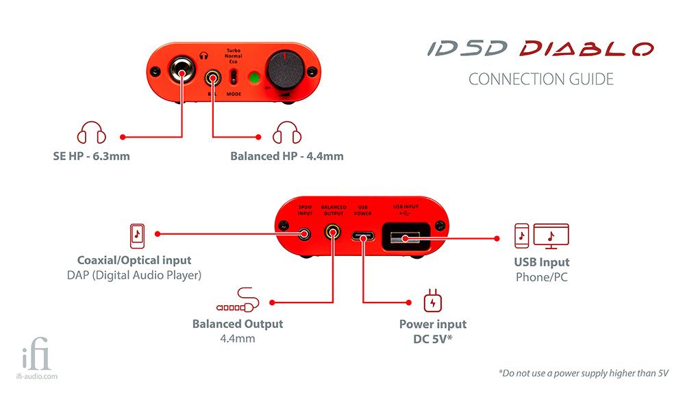 ifi micro-iDSD-DIABLO