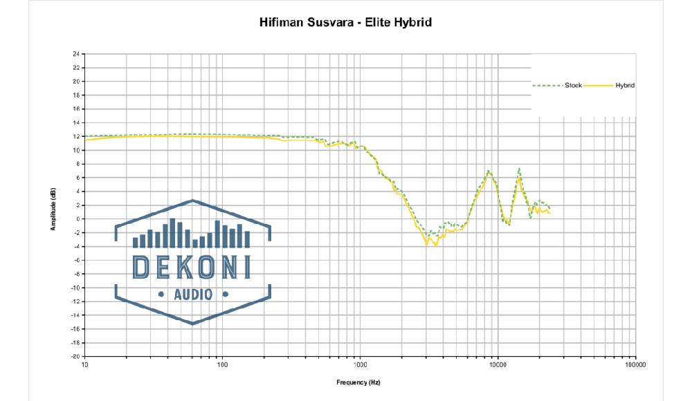 EPZ-SUSVARA-HYB Frequenzgang