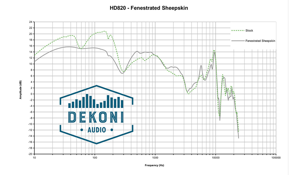 EPZ-HD820-FNSK Frequenzgang